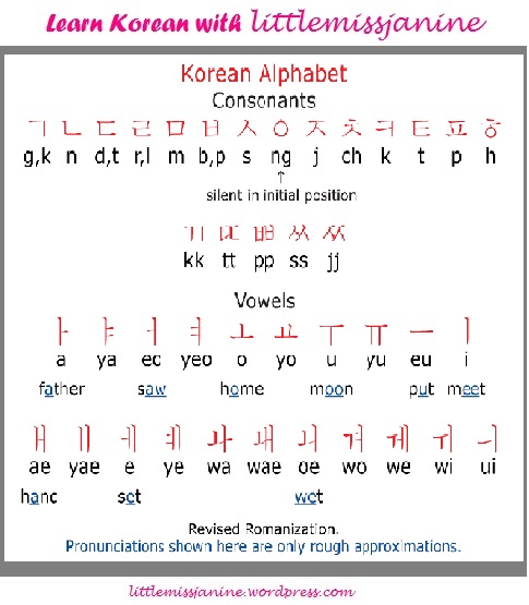 how to write saranghaeyo in korean